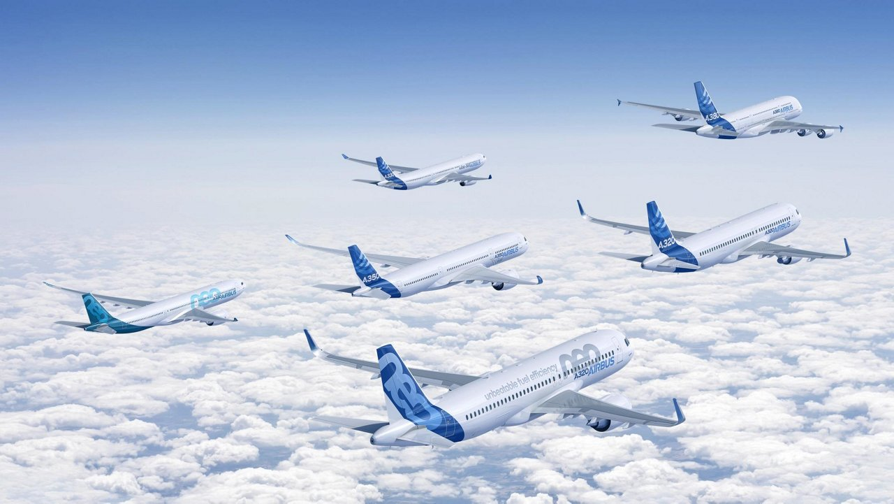 Airbus Product line