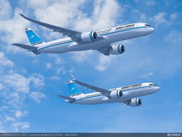 Kuwait Airways A350-900 and A320neo