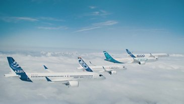 Airbus Commercial Aircraft formation flight – 50th anniversary celebration