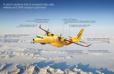C295 FWSAR Infographic