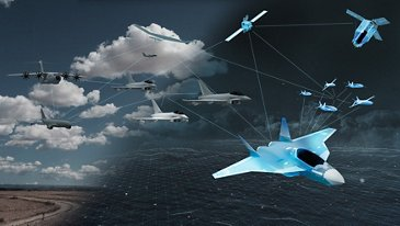 AIRBUS Future Air Power Infographic