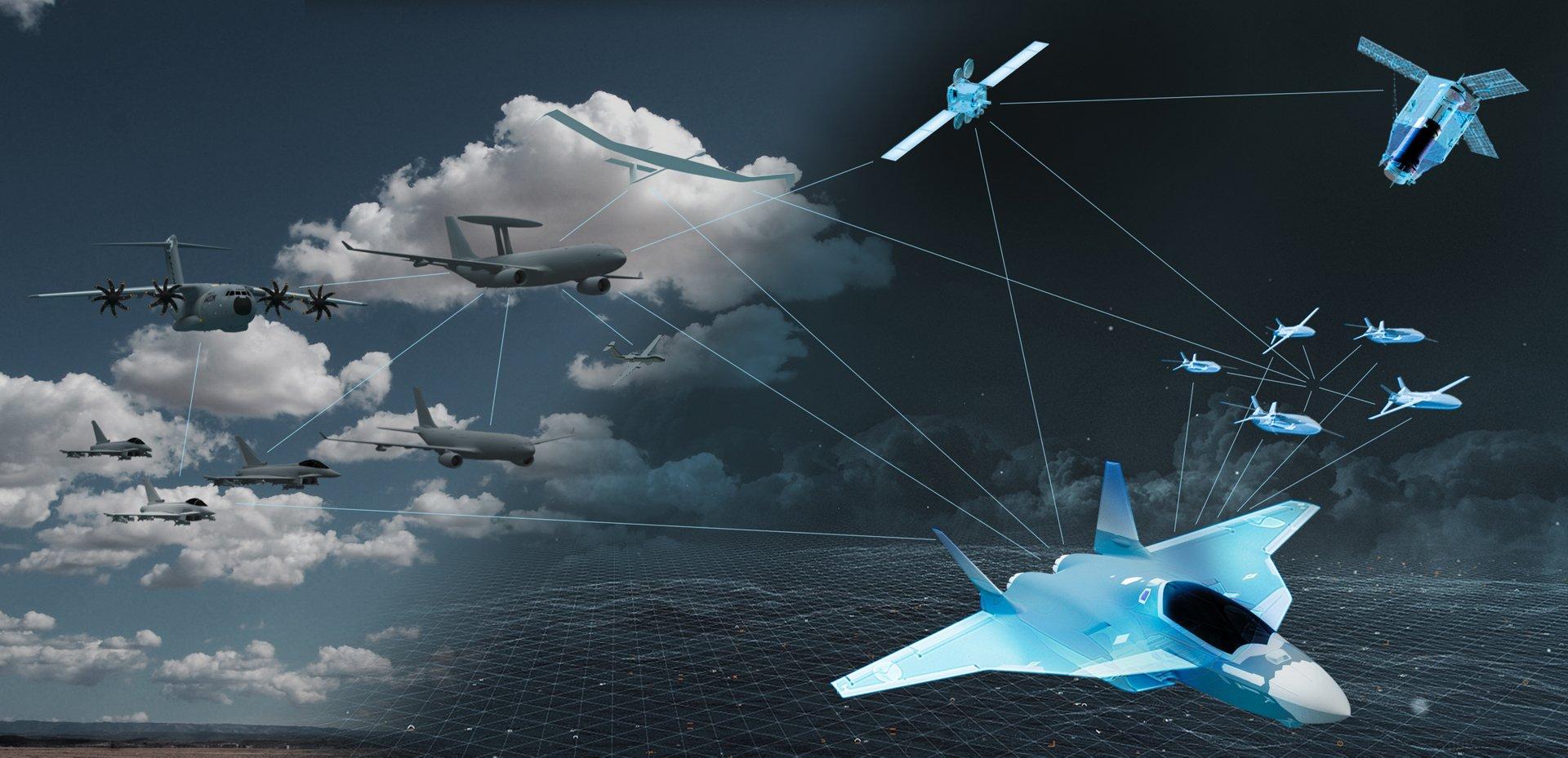 Future Combat Air System (FCAS)