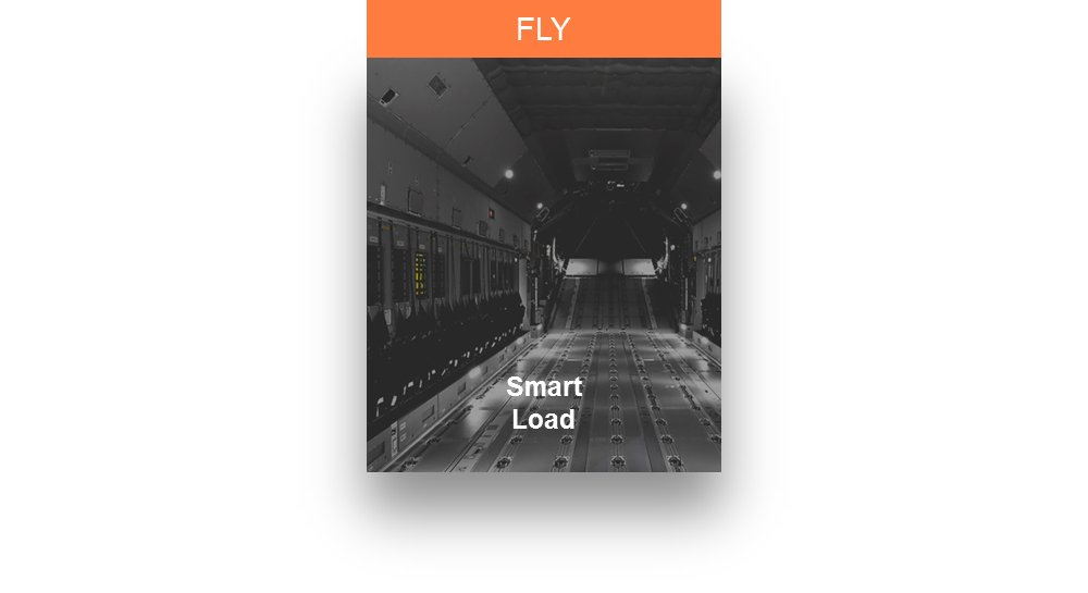 A representative graphic for Airbus' Smart Load services for military aircraft customers.