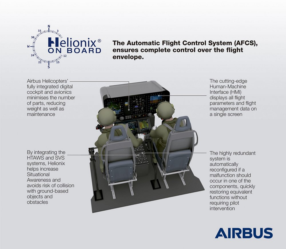 infographic H135 MFTS Helionix