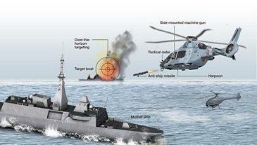 H160 French Navy