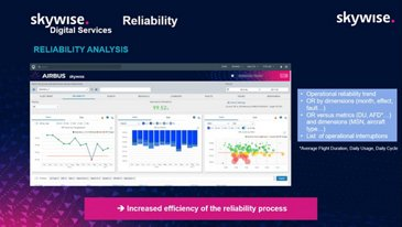 Skywise – Reliability Analysis