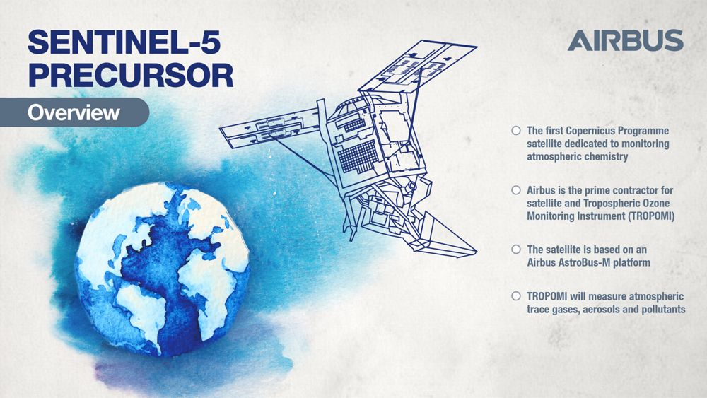 Sentinel-5p - Overview
