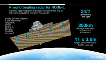 Infographic ROSE L