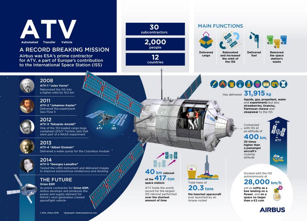 20180305_ATV_Infographic_EN