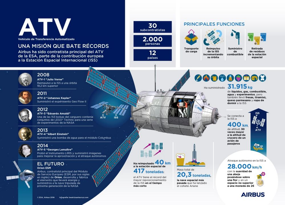 20180305_ATV_Infographic_SP