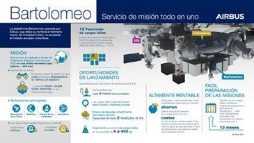 Bartolomeo Infographic Spanish