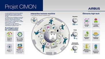 Project CIMON (FR)