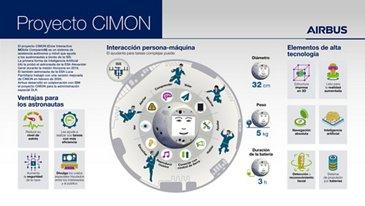 Project CIMON (ES)