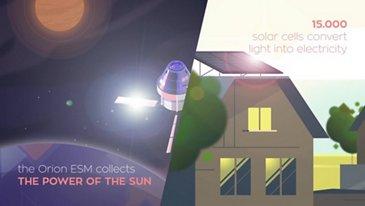 Orion ESM - sun energy