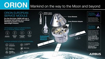 Orion ESM - Manking on the way to the Moon and beyond - EN