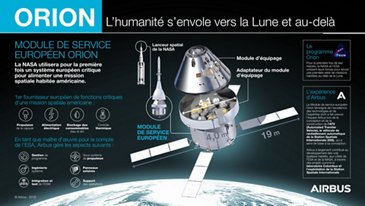 Orion ESM - Manking on the way to the Moon and beyond - FR