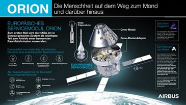 Orion ESM - Manking on the way to the Moon and beyond - DE