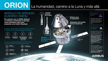 Orion ESM - Manking on the way to the Moon and beyond - SP