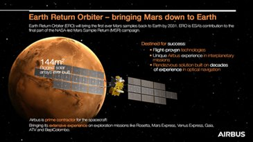 ERO - Infographic Mars Sample Return