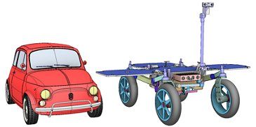 Sample Fetch Rover Size Comparison Fiat 500 Copyright Airbus