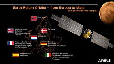 信息图表MSR ERO从欧洲到火星和回来