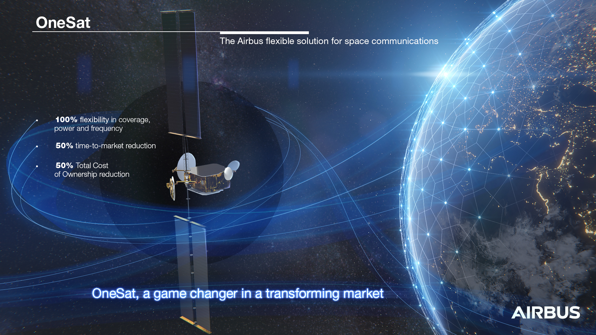 An infographic highlighting key operational benefits of Airbus' OneSat satellite platform.