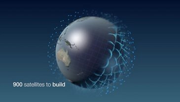 OneWeb Satellite Constellation