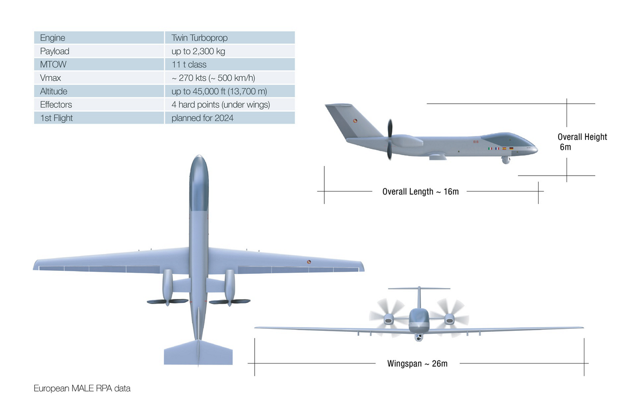 A diagram with basic statistics on the MALE RPAS unmanned aerial vehicle.