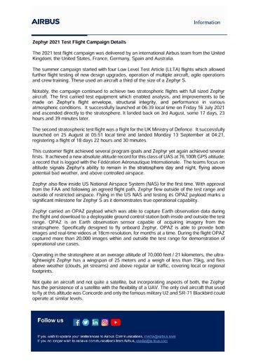 Zephyr 2021 Test Flight Campaign Details