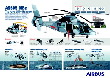 AS565 MBe Infographic