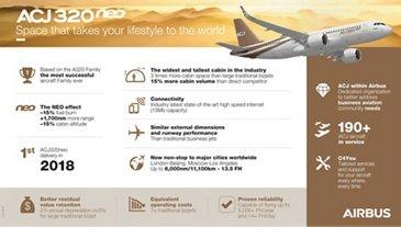 Infographic ACJ320neo