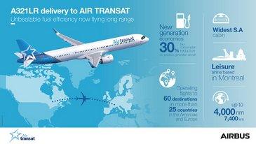 A321LR AirTransat Infographic