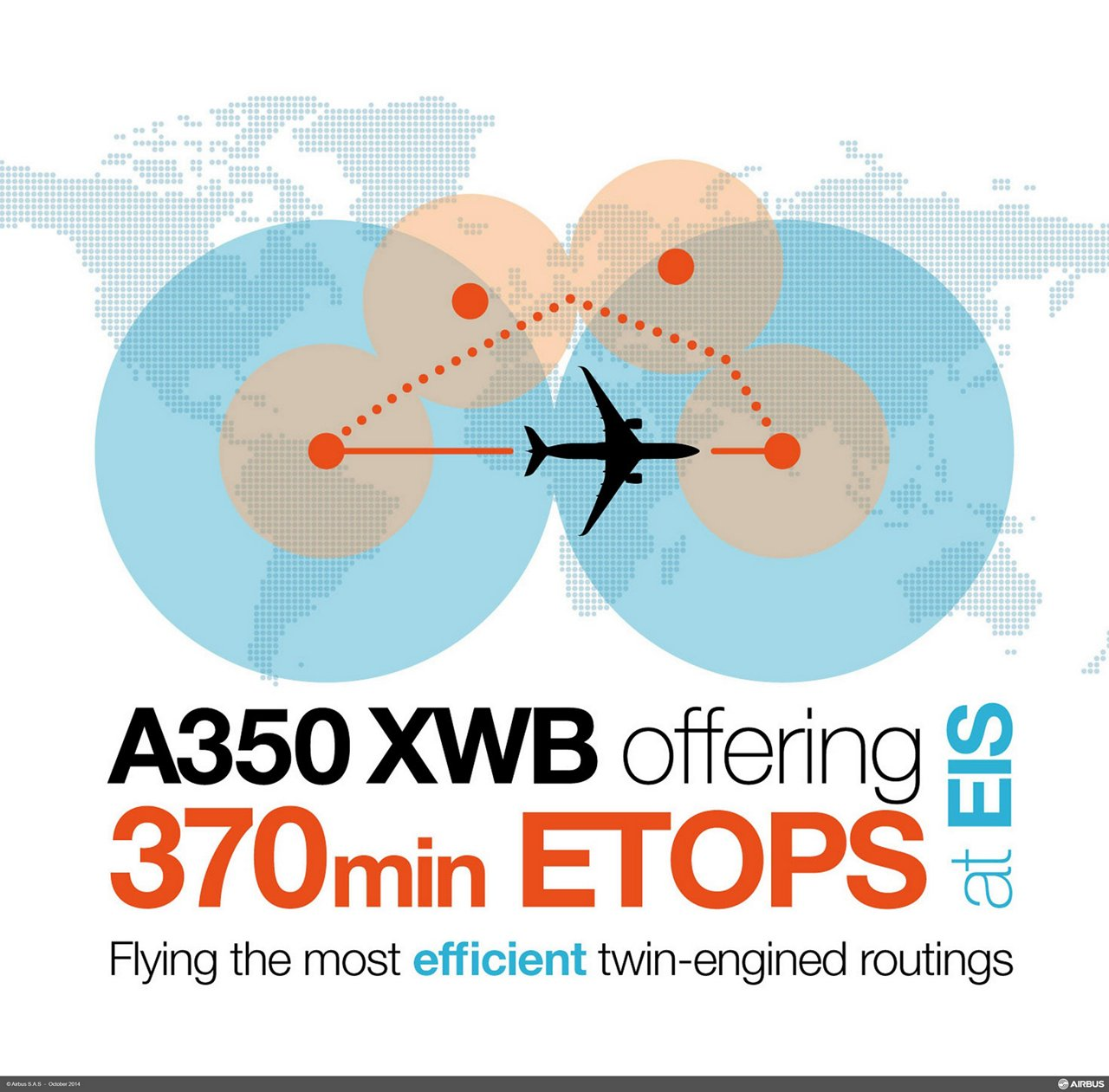The European Aviation Safety Agency (EASA) has certified Airbus' A350-900 jetliner for up to 370 minute ETOPS (Extended-range Twin engine aircraft Operations)