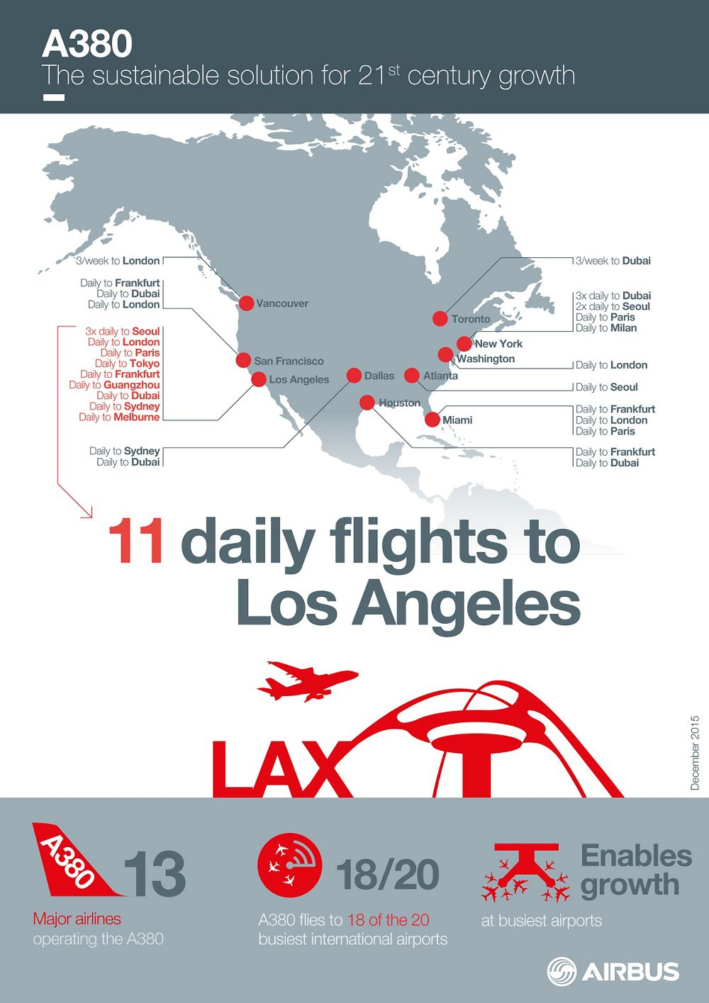 A380_Infographics_LAX, A380 Infographics 11 daily flights to LAX Dec 2015