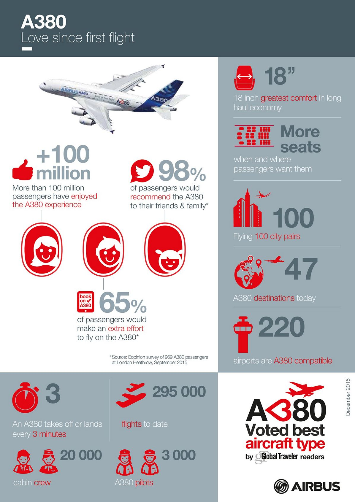 A380_Infographics_LAX_recto, A380_Infographic_Love since first flight