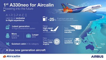Aircalin takes delivery of its first of two A330neo aircraft