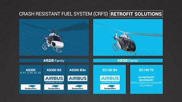 Airbus CRFS Infographic