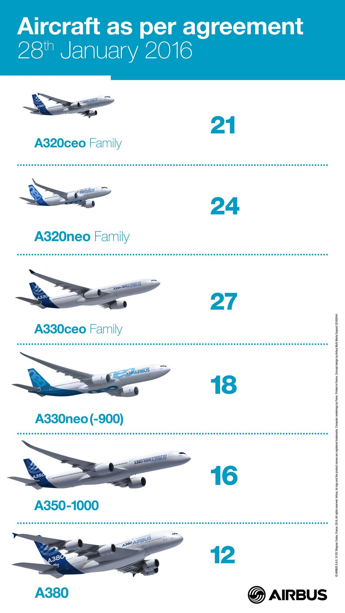 Airbus stock options