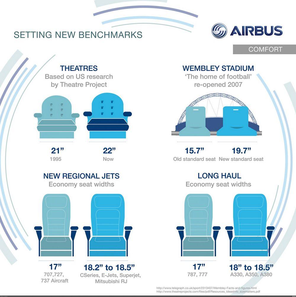 Comfort Zone 403x403cs5_resized_2500, Airbus comfort zone -  setting new benchmarks