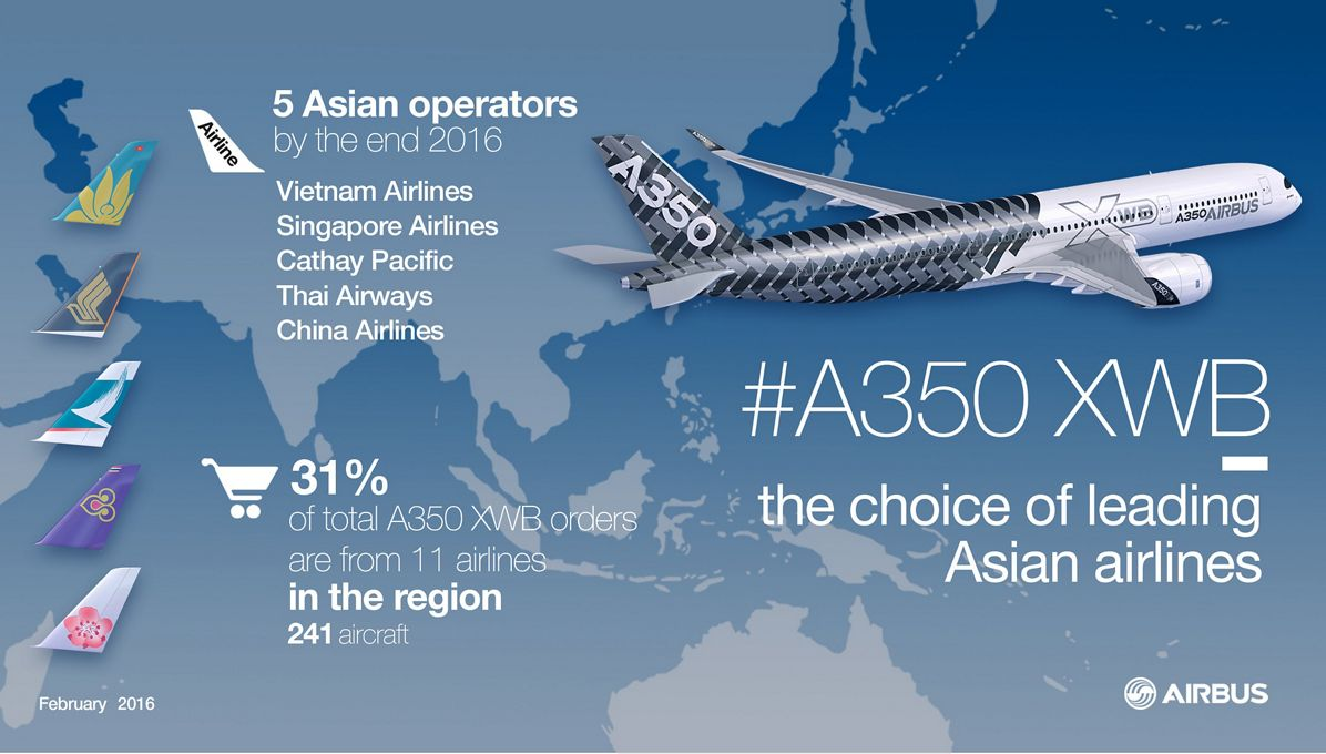 Airbus infographic A350 XWB Asia Pacific Feb 2016