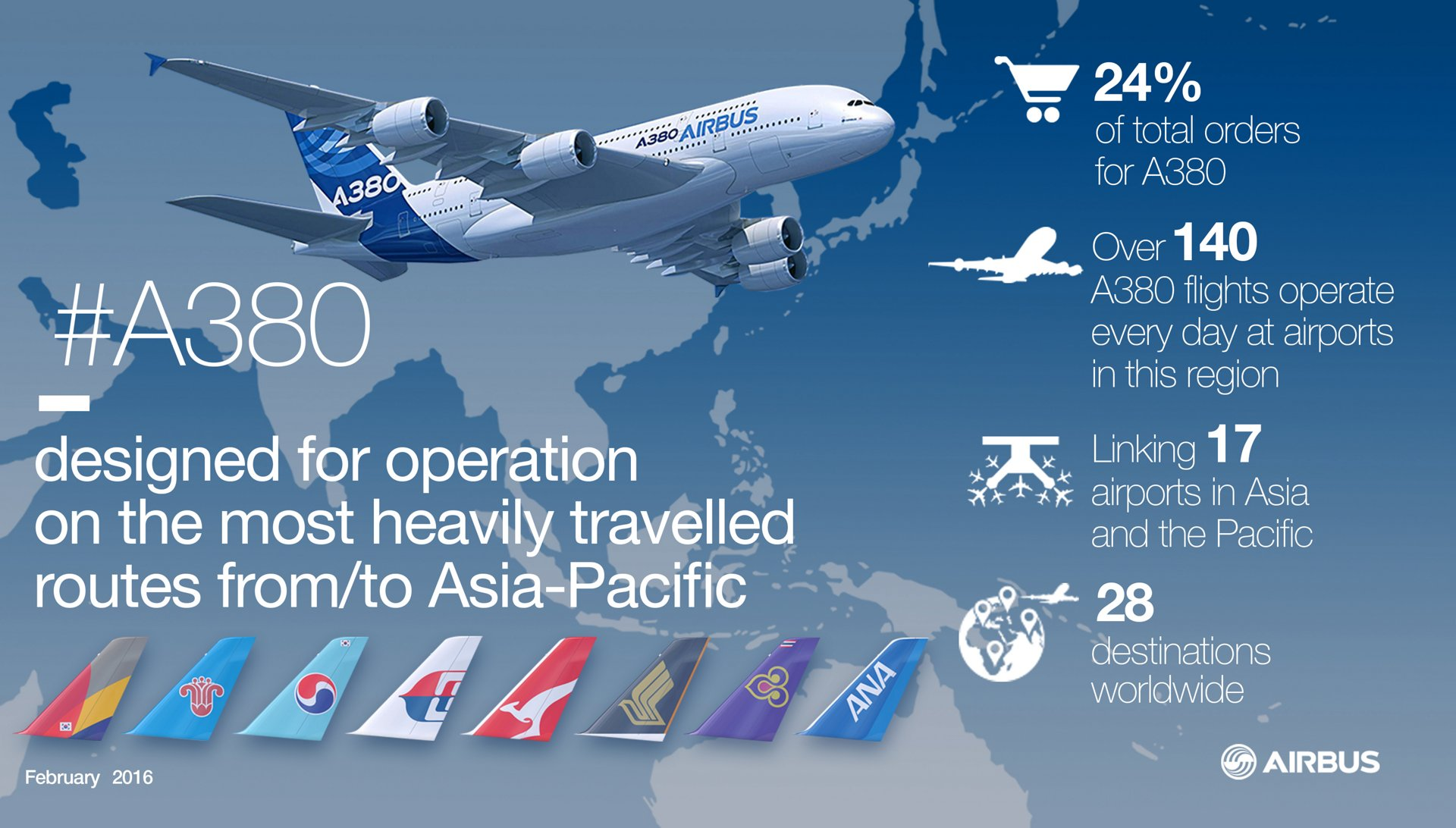 Airbus infographic A380 Asia Pacific Feb 2016