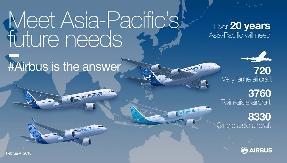 Airbus infographic Asia Pacific future needs Feb 2016