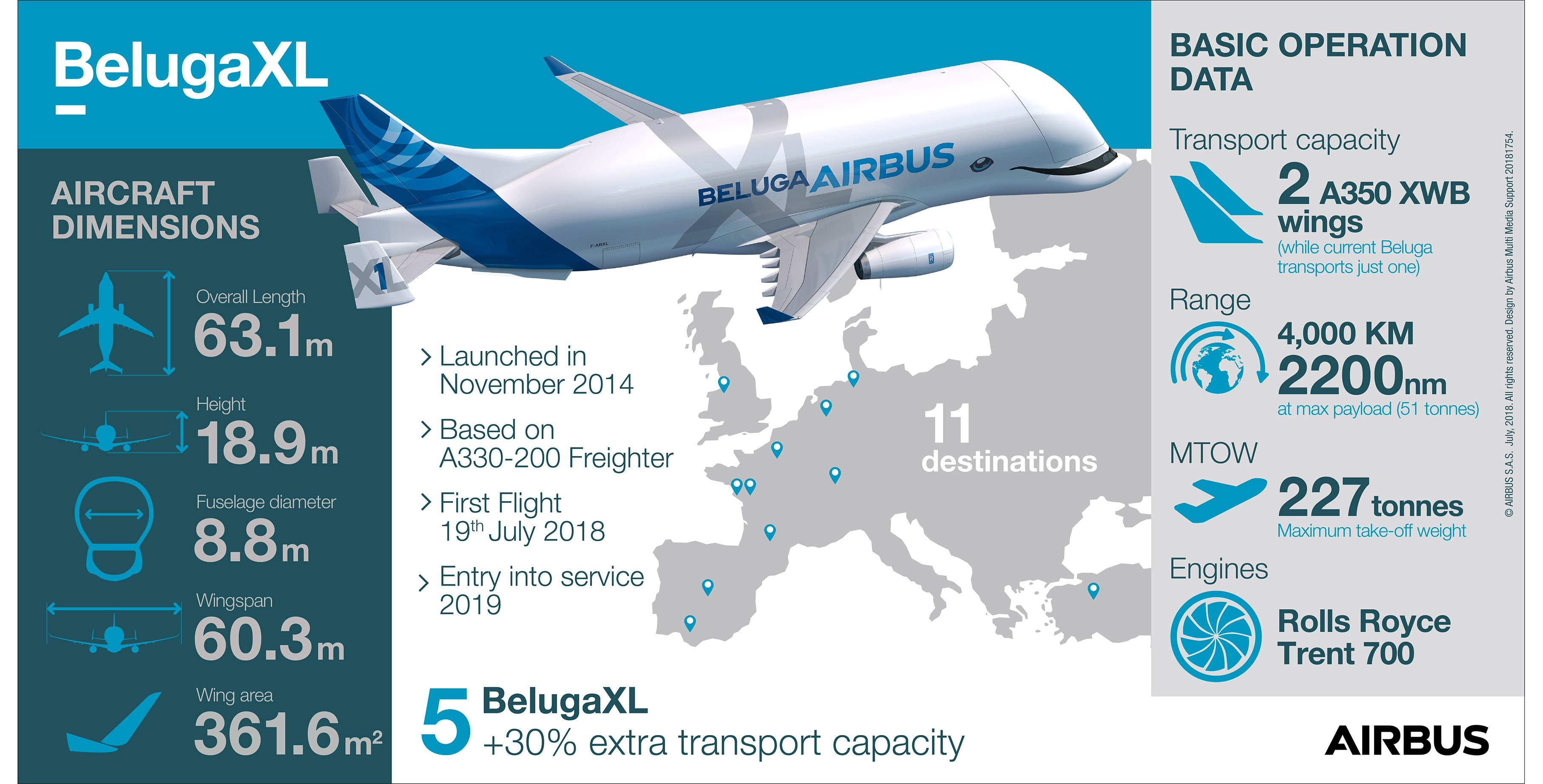 Image result for Beluga xl Airbus unit price