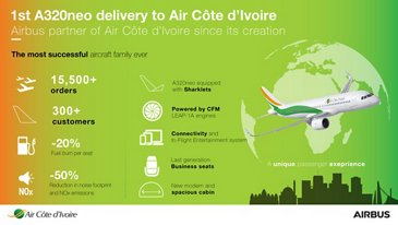 1st A320neo delivery to Air Côte d'Ivoire