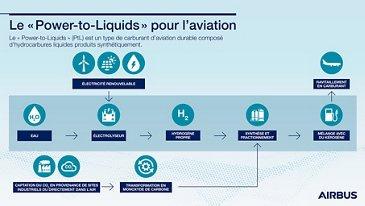 FR Infographic MoU SAF Canada