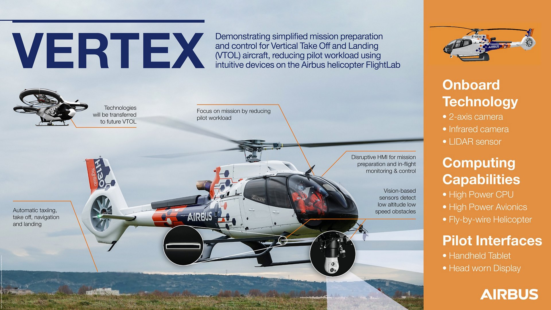 Airbus is introducing autonomous features to its helicopter Flightlab through a project code-named Vertex.