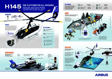 H145_new_missions