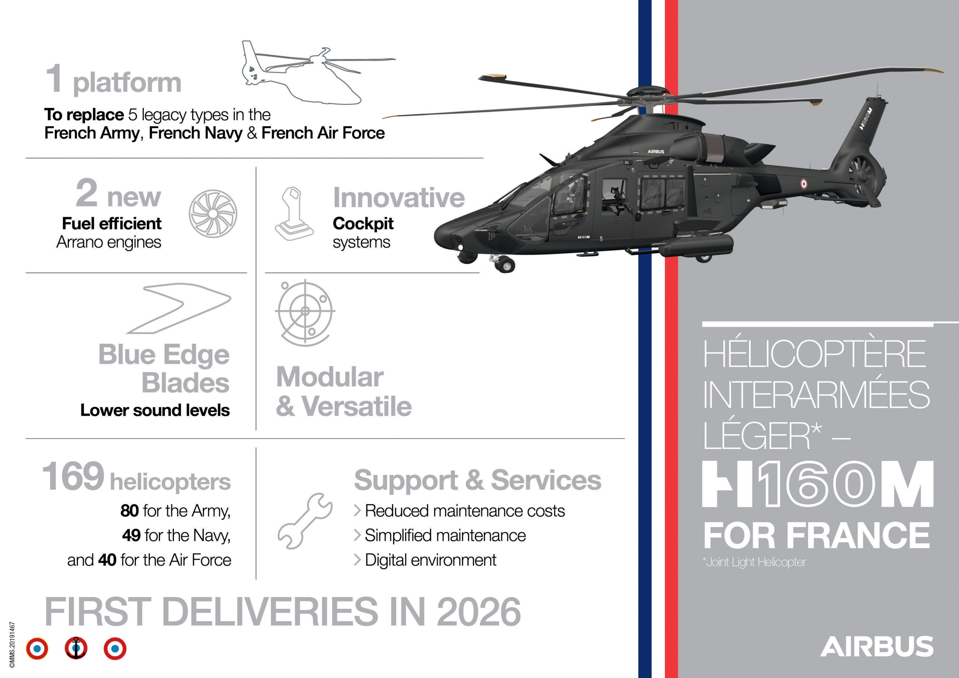 An infographic highlighting the Airbus H160M military helicopter and its capabilities for France.