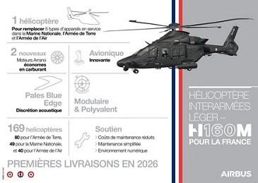 H160M Infographic - FR
