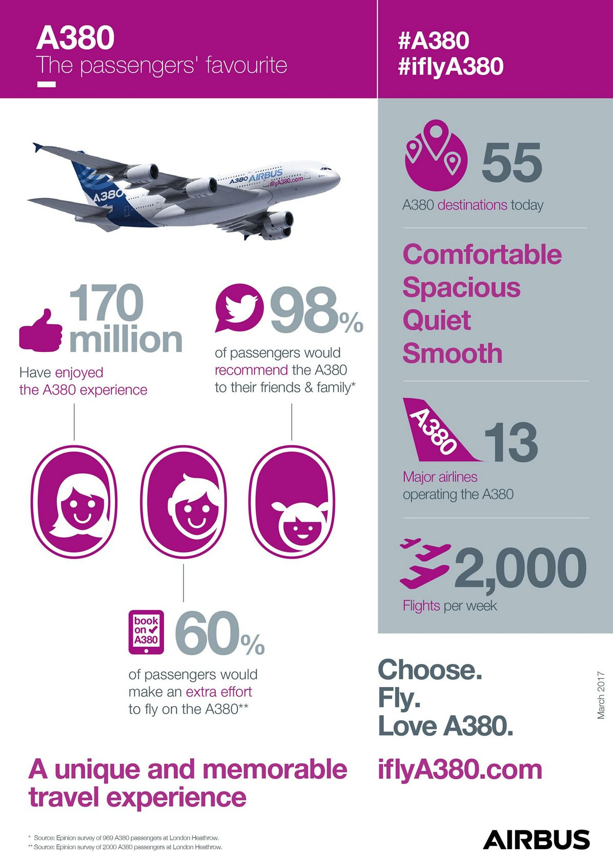 IFLYA380 Infographic March 2017